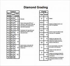 Fancy Color Diamond Grading Chart Sample Diamond Grading Chart Template 6 Free Documents