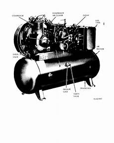 Figure 1 6 Air Compressor Model Hgr5 8m 1 Serial Numbers