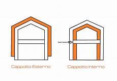 cappotto termico interno o esterno cappotto esterno cos 232 quanto costa e caratteristiche