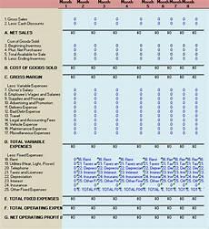 Financial Analysis Excel Template 14 Financial Analysis Templates Ai Psd Google Docs