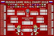Fifa World Cup Russia Wall Chart Amazon Com Sea Goodbye Russia World Cup 2018 Stickers