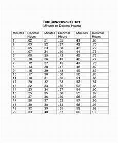Comp Time Conversion Chart Timesheet Minutes Conversion Alltheshopsonline Co Uk