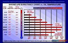Jet A Weight Temperature Chart Maximum Cylinder Head Temperatures Indian Motorcycle Forum