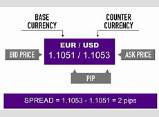 How to Make Money Trading Forex   BabyPips.com