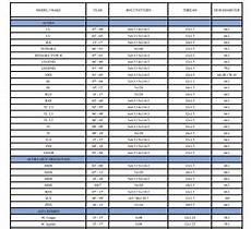 Lug Nut Thread Size Chart Wheel Adapter Guide Wheel Bolt Pattern Amp Hub Centric