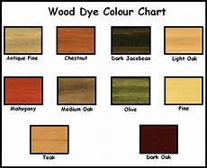 Lockwood Dyes Color Chart How To Build Wood Dyes Pdf Plans