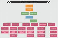 It Services Org Chart Product Org Charting
