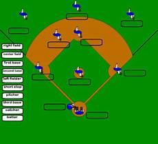 Baseball Position Template Baseball Diagram Cliparts Co