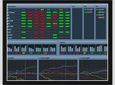 Currency Meter V5.0   Forex Shock   Find Out the Best Tools