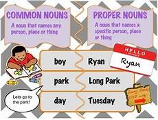 Proper Noun Anchor Chart Proper And Common Noun Anchor Chart With Worksheets By