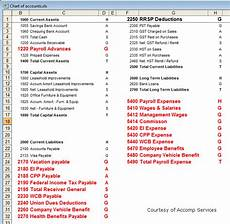 Standard Chart Of Accounts For Small Business Small Business Payroll Software Simply Accounting Tutorial