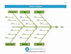 Fishbone Templates 43 Great Fishbone Diagram Templates Amp Examples Word Excel