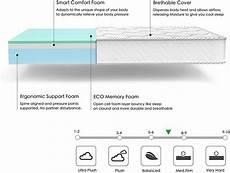 mattress 8 inch inofia memory foam mattress in a box