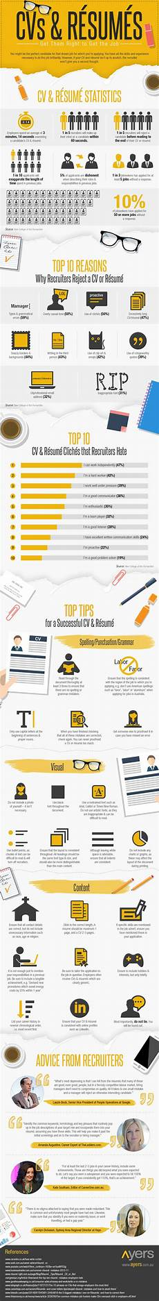 Visual Cvs Cvs Amp R 233 Sum 233 S Get Them Right To Get The Job Infographic