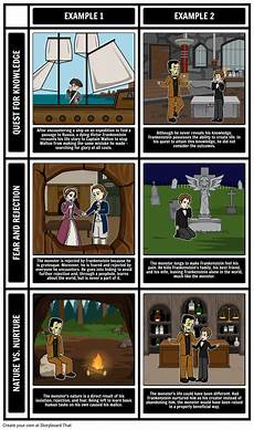 How To Do A Storyboard Frankenstein Themes Storyboard By Rebeccaray