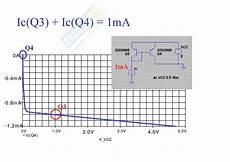 dispense elettronica elettronica analogica carico attivo dispense