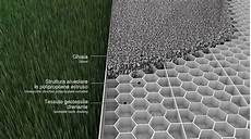 ghiaia da giardino parcheggio in ghiaia orto e giardini nel 2019 garden