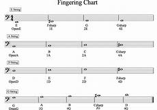 Orchestra Bells Note Chart Beginners Notes On The Staff And What String They Are On