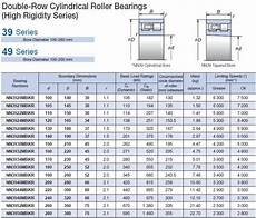 Double Row Cylindrical Roller Bearing Size Chart Double Row Ball Bearing Size Chart Buurtsite Net