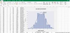 Histogram Excel Make A Histogram Chart Online With Chart Studio And Excel