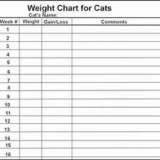 Average Cat Weight Chart Average Kitten Weights World Of Cat Intended For Weight