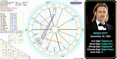 Brad Pitt Birth Chart Brad Pitt S Birth Chart William Bradley Quot Brad Quot Pitt Is An