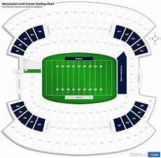 Interactive Seating Chart For Gillette Stadium Mezzanine Level Corner Gillette Stadium Football Seating