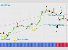 Fx pro System   High Profitable Forex Trading System(Enjoy