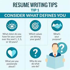 Tips For Resume Writing Resume 2018 Archives Blog Great Resumes Fast