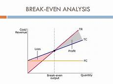 Breakeven Analysis Ppt Marketing Mix Product And Packaging Powerpoint