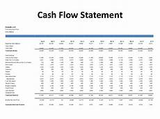 Pro Forma Statement Of Cash Flows Template Financial Food For Thought Entrepreneur Foodie Session