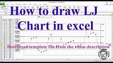 Levey Jennings Chart Excel 2010 How To Prepare Levey Jennings Contorl Chart In Excel