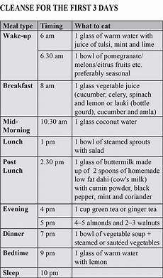 Vegetarian Diet Chart For Weight Gain For Female How To Lose Weight In Just 28 Days Rediff Com Get Ahead