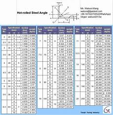 Flat Bar Weight Chart 55x14 Mild Steel Flat Bar Sizes Buy 55x14 Flat Bar Flat