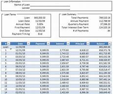 Simple Loan Calculator Excel Simple Loan Amortization Schedule Calculator In Excel