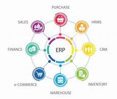 Erp Stands For What Is An Erp System And How Does It Work