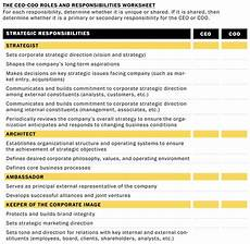 Deputy Ceo Roles And Responsibilities The Ceo Coo Roles And Responsibilities Worksheet