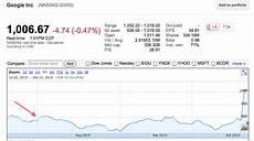 Stock Broker Salary Stock Broker Salary Cap Australian Binary Options On Mt4