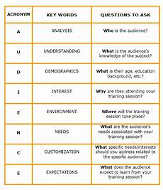 Audience Analysis Example Audience Analysis Click4it
