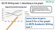 Ielts Graphs And Charts Ielts Writing Task 1 Line Graph Youtube
