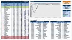 Sports League Schedule Maker Free Sports Schedule Maker Excel Template Printable Schedule