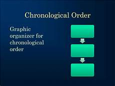 Informational Powerpoint Ppt Informational Text Structures Powerpoint