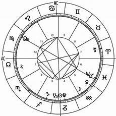 In Depth Horoscope Chart Leo 2017 Horoscope Zodiac Sign Astrology