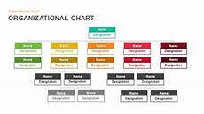 Pra Organisation Chart Organizational Chart Hierarchy Templates For Powerpoint