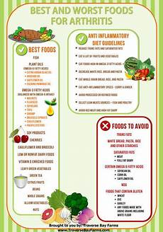 Best And Worst Foods For Arthritis Traverse Bay Farms