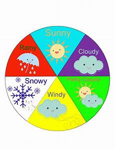 Weather Chart For Preschool Classroom Printable A Hen And Her Chicks Weather Dials