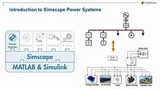 Design Testing And Optimization Of Trading Systems Power System Simulation And Optimization Matlab Amp Simulink