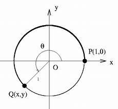 Pi Angle Chart Trigonometry Angle Measures Trigonometry