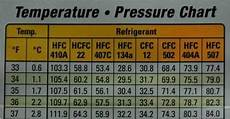 404a Suction Pressure Chart 8 Best Images Of 134a Pressure Chart 134a Pressure