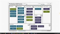 Canvas Business Model Using Business Model Canvas For Idea Generation